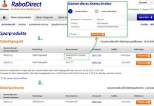 rabodirect Einlagensicherung